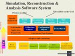 simulation reconstruction analysis software system
