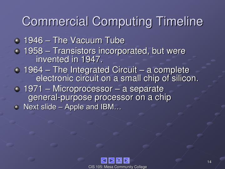 Commercial Computing Timeline