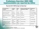 preliminary overview 2005 cdm implementation as reported by ldcs