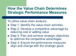 how the value chain determines strategic performance measures