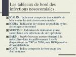 les tableaux de bord des infections nosocomiales