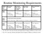 routine monitoring requirements