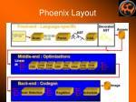 phoenix layout