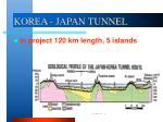 korea japan tunnel