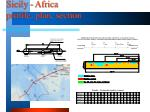 sicily africa profile plan section