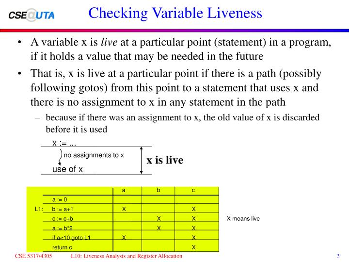 Checking variable liveness