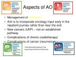 aspects of ao