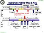 csg deployability then now