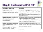step 2 customizing ipv6 rip