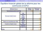 quilibre financier global de la r forme pour les communes et epci
