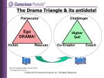 the drama triangle its antidote