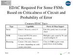 edac required for some fsms based on criticalness of circuit and probability of error