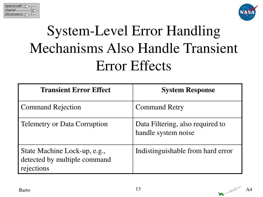 System-Level Error Handling Mechanisms Also Handle Transient Error Effects
