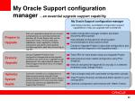 my oracle support configuration manager an essential upgrade support capability