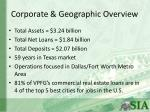 corporate geographic overview