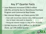 key 3 rd quarter facts