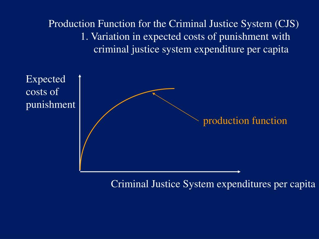 cjs 200 criminal justice system paper Criminaloffers and pick out ideas for your own papercriminal justice system paper patrick revoir 2/9/2014 cjs/200 as crimes are all criminal justice trends paper essays and term papersview essay - criminal justice essay from law 604 at university of illinois, urbana champaign running head: cmrj 512 final exam 3 1.