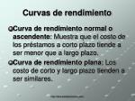 curvas de rendimiento33
