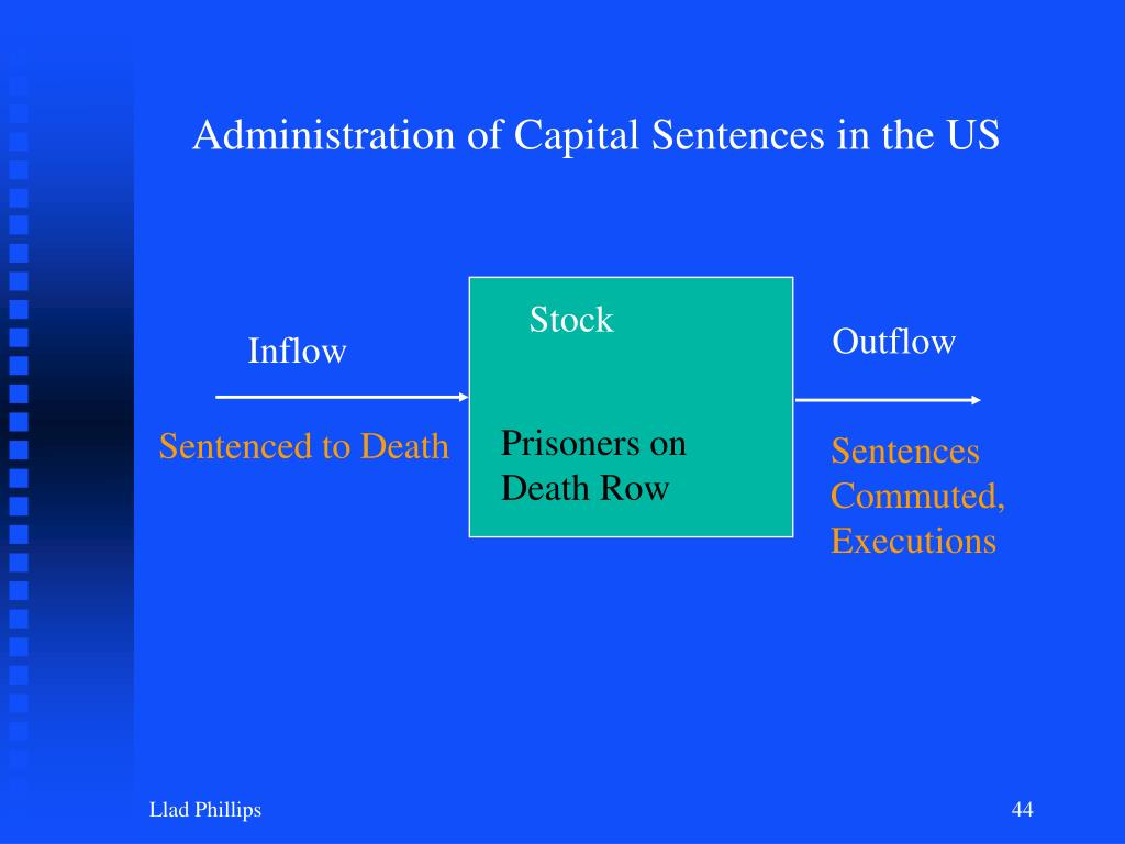 Administration of Capital Sentences in the US