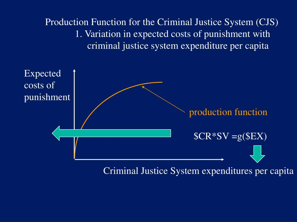 Production Function for the Criminal Justice System (CJS)