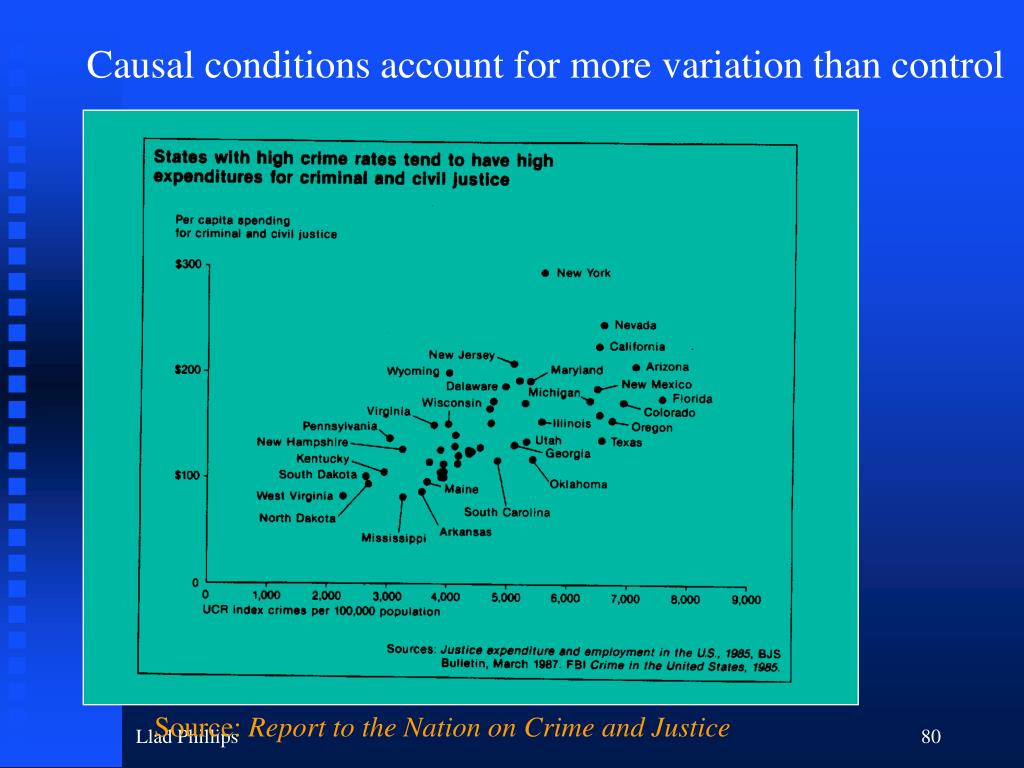 Causal conditions account for more variation than control