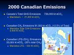 2000 canadian emissions