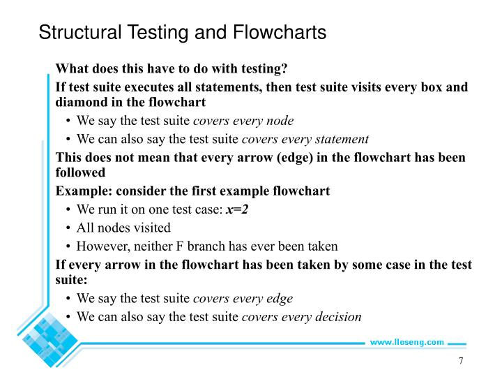 Ppt Structural Testing Powerpoint Presentation Id7170