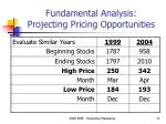fundamental analysis projecting pricing opportunities11