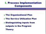 i process implementation components