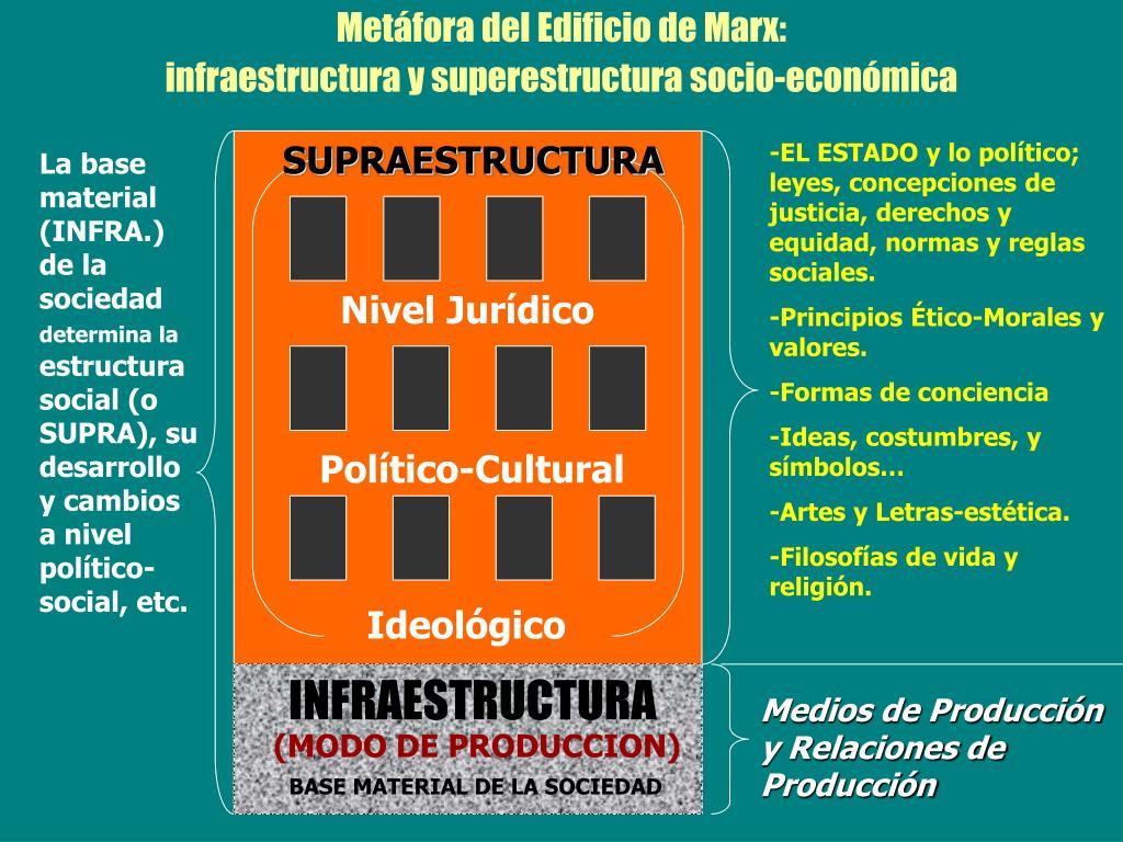 Ppt Economía Sistemas Económicos Y Powerpoint