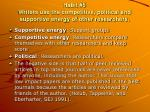 habit 5 writers use the competitive political and supportive energy of other researchers