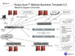 avaya aura midsize business template 5 2 network diagram overview