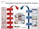 avaya multi vendor best of breed uc solutions