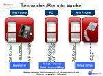 teleworker remote worker