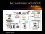 large enterprise with multiple locations