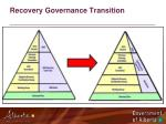 recovery governance transition