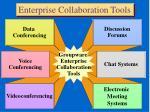 enterprise collaboration tools