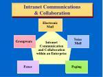 intranet communications collaboration