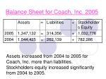 balance sheet for coach inc 2005