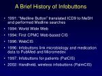 a brief history of infobuttons