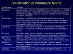 classification of information needs