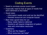 coding events