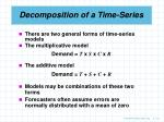decomposition of a time series23
