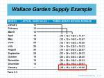 wallace garden supply example27