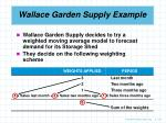 wallace garden supply example29