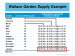 wallace garden supply example30