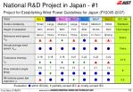 national r d project in japan 113