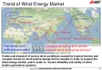 trend of wind energy market