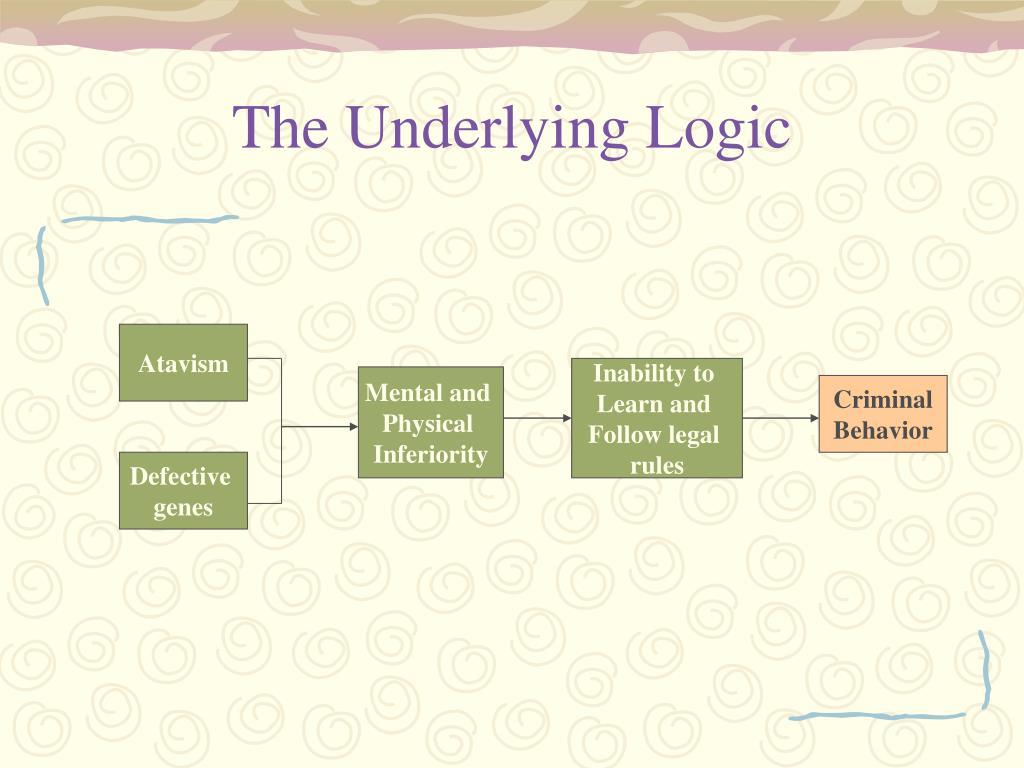 The Underlying Logic
