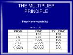 the multiplier principle